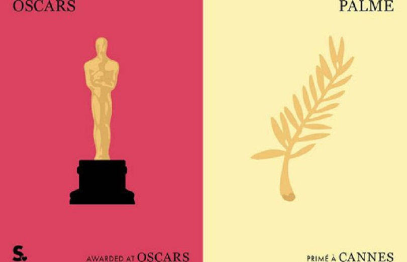 आयोजना होलान् कान्स, ओस्कर लगायत फिल्म फेस्टिभल ?